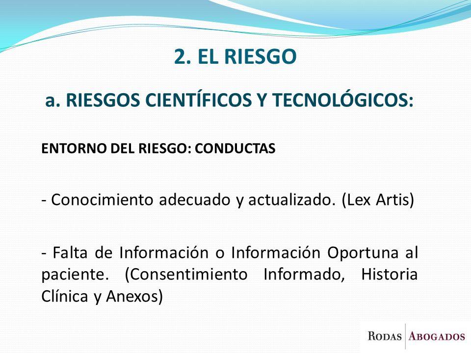 2. EL RIESGO a. RIESGOS CIENTÍFICOS Y TECNOLÓGICOS: ENTORNO DEL RIESGO: CONDUCTAS - Conocimiento adecuado y actualizado. (Lex Artis) - Falta de Inform