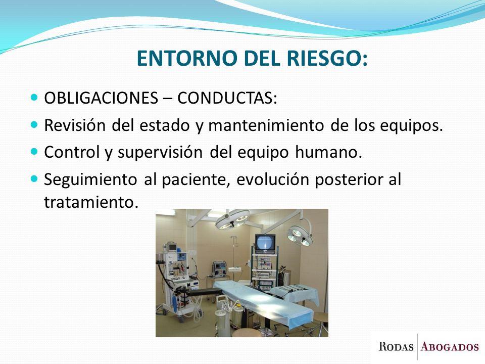 ENTORNO DEL RIESGO: OBLIGACIONES – CONDUCTAS: Revisión del estado y mantenimiento de los equipos. Control y supervisión del equipo humano. Seguimiento