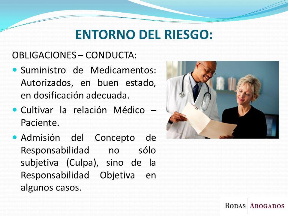ENTORNO DEL RIESGO: OBLIGACIONES – CONDUCTA: Suministro de Medicamentos: Autorizados, en buen estado, en dosificación adecuada. Cultivar la relación M