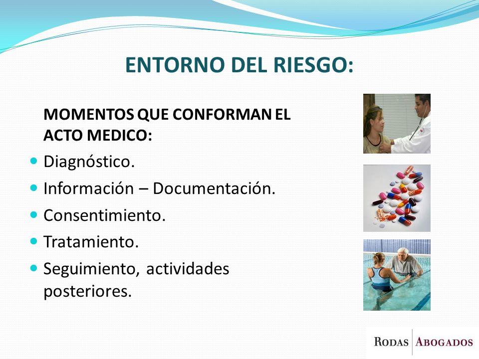 ENTORNO DEL RIESGO: MOMENTOS QUE CONFORMAN EL ACTO MEDICO: Diagnóstico. Información – Documentación. Consentimiento. Tratamiento. Seguimiento, activid