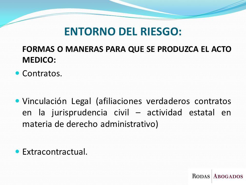 ENTORNO DEL RIESGO: FORMAS O MANERAS PARA QUE SE PRODUZCA EL ACTO MEDICO: Contratos. Vinculación Legal (afiliaciones verdaderos contratos en la jurisp