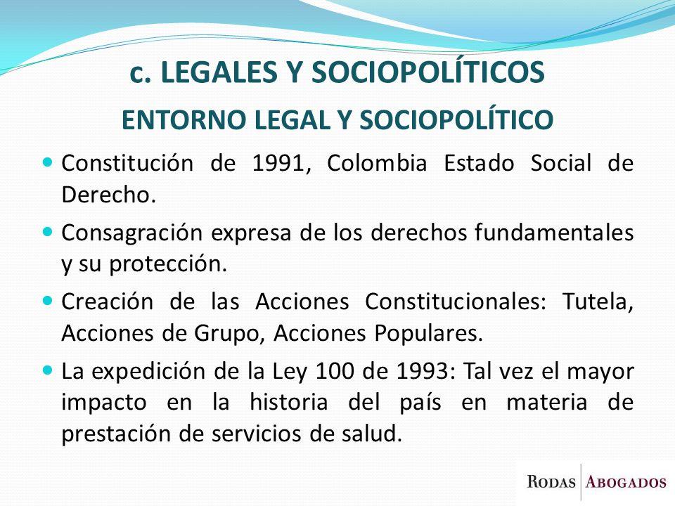 ENTORNO LEGAL Y SOCIOPOLÍTICO Constitución de 1991, Colombia Estado Social de Derecho. Consagración expresa de los derechos fundamentales y su protecc