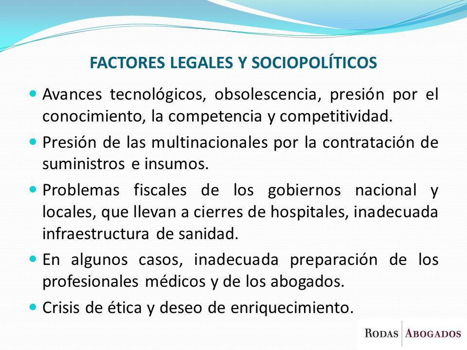 FACTORES LEGALES Y SOCIOPOLÍTICOS Avances tecnológicos, obsolescencia, presión por el conocimiento, la competencia y competitividad. Presión de las mu