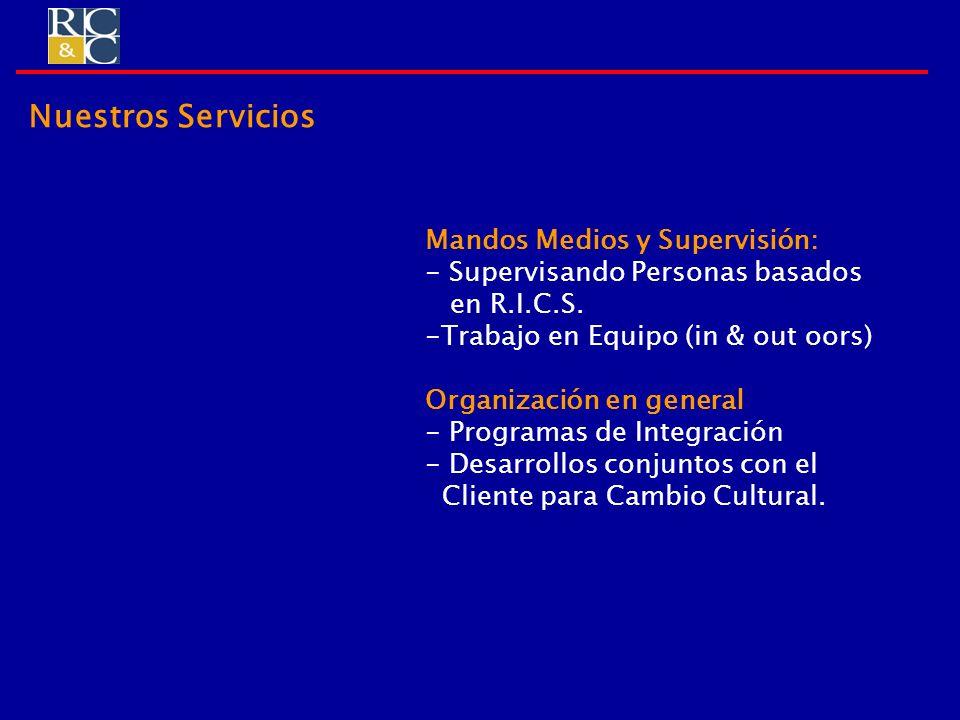 Mandos Medios y Supervisión: - Supervisando Personas basados en R.I.C.S. -Trabajo en Equipo (in & out oors) Organización en general - Programas de Int