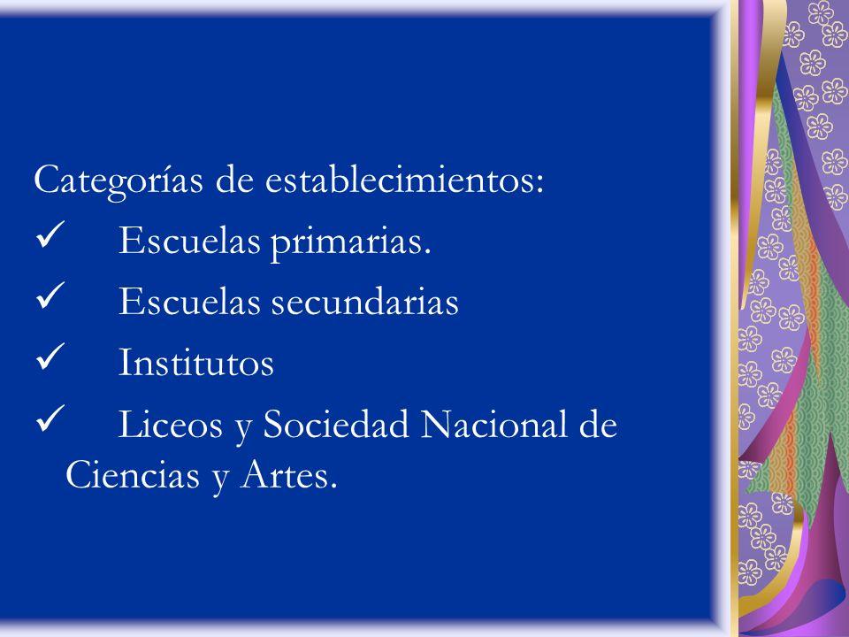 Categorías de establecimientos: Escuelas primarias. Escuelas secundarias Institutos Liceos y Sociedad Nacional de Ciencias y Artes.