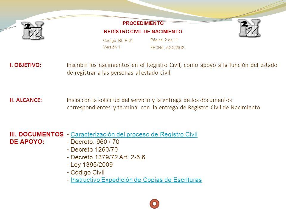 I. OBJETIVO: Inscribir los nacimientos en el Registro Civil, como apoyo a la función del estado de registrar a las personas al estado civil II. ALCANC