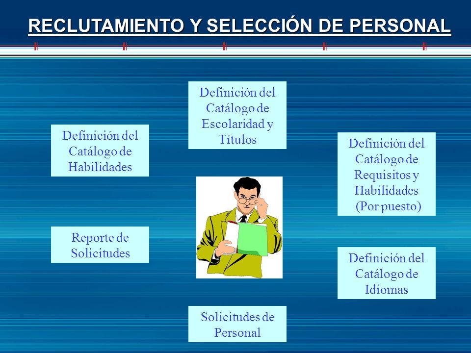 RECLUTAMIENTO Y SELECCIÓN DE PERSONAL Definición del Catálogo de Habilidades Definición del Catálogo de Requisitos y Habilidades (Por puesto) Definici