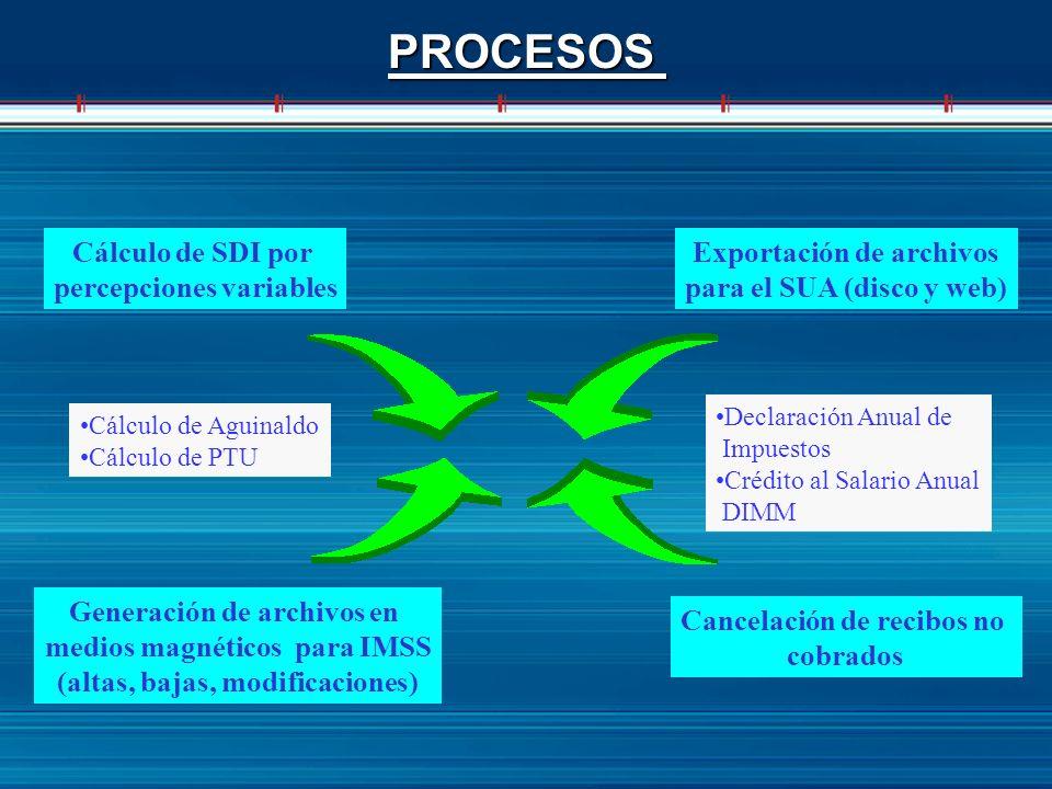 PROCESOS Cálculo de SDI por percepciones variables Exportación de archivos para el SUA (disco y web) Generación de archivos en medios magnéticos para