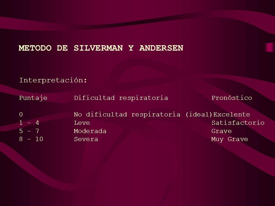 METODO DE SILVERMAN Y ANDERSEN