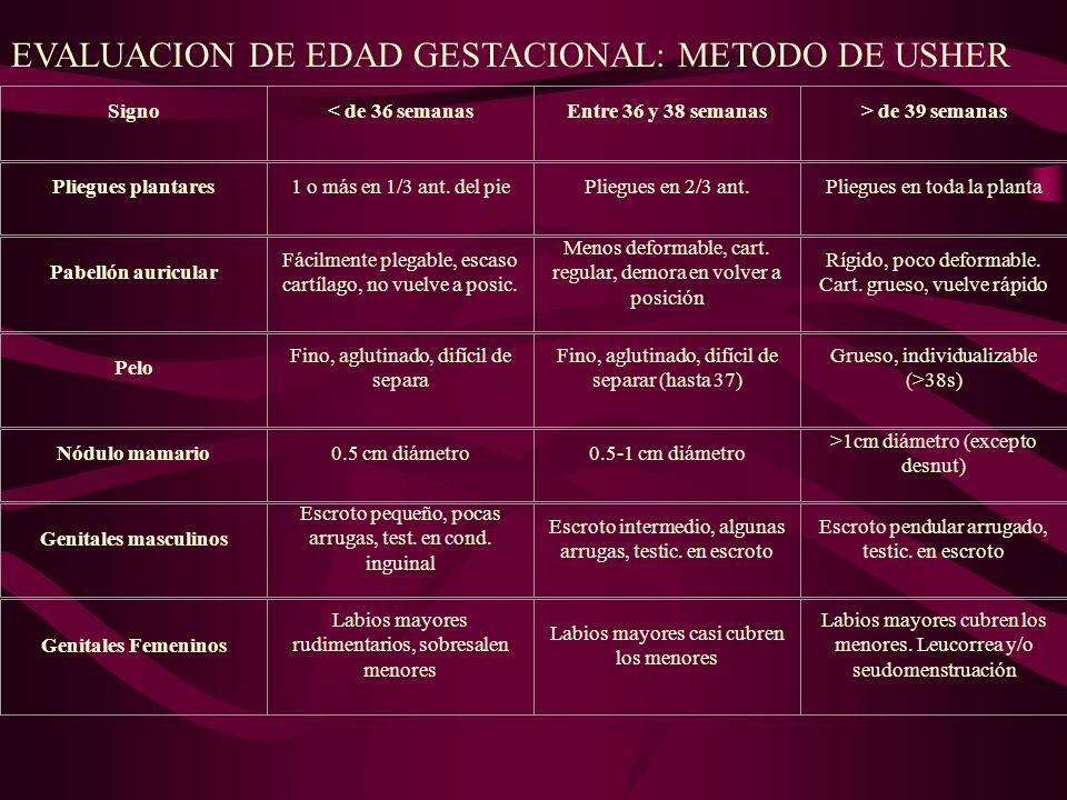 2.METODO DE EVALUACION DE CAPURRO Incluye 2 métodos para calcular la EG: - Uno en base a la madurez física y neuromuscular (columna B ); y - Otro que sólo considera la madurez física (columna A ).