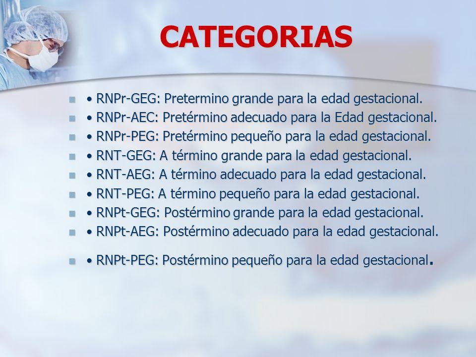 CATEGORIAS RNPr-GEG: Pretermino grande para la edad gestacional. RNPr-GEG: Pretermino grande para la edad gestacional. RNPr-AEC: Pretérmino adecuado p