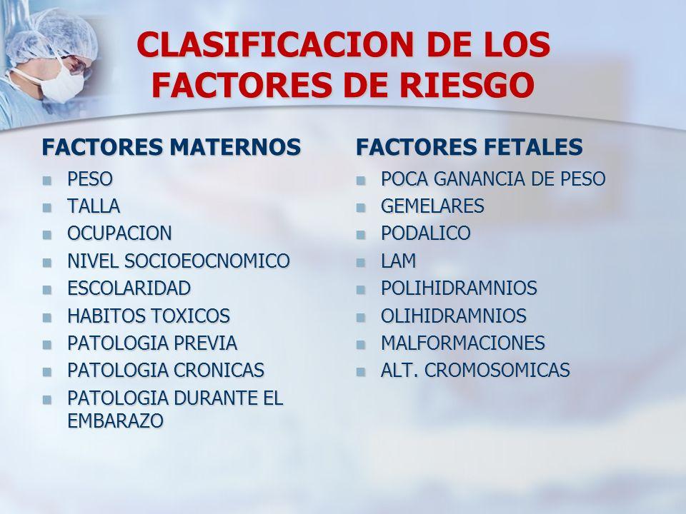 CLASIFICACION DE LOS FACTORES DE RIESGO FACTORES MATERNOS PESO TALLA OCUPACION NIVEL SOCIOEOCNOMICO ESCOLARIDAD HABITOS TOXICOS PATOLOGIA PREVIA PATOL