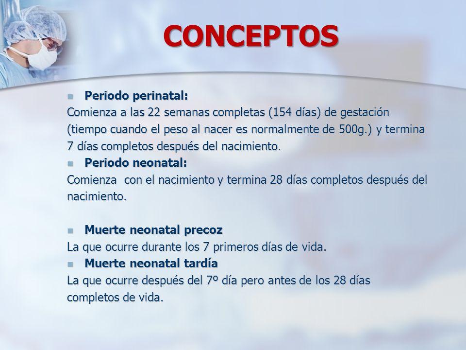 CONCEPTOS Periodo perinatal: Periodo perinatal: Comienza a las 22 semanas completas (154 días) de gestación (tiempo cuando el peso al nacer es normalm