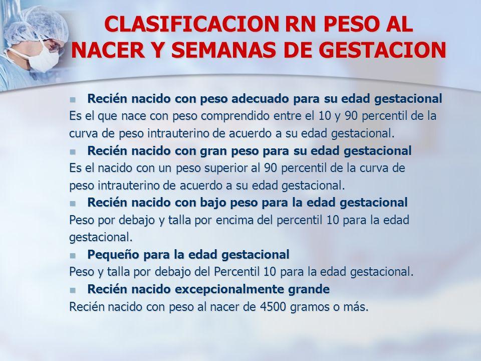 CLASIFICACION RN PESO AL NACER Y SEMANAS DE GESTACION Recién nacido con peso adecuado para su edad gestacional Recién nacido con peso adecuado para su