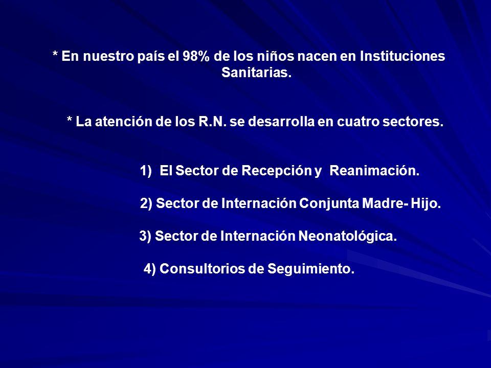 * En nuestro país el 98% de los niños nacen en Instituciones Sanitarias. * La atención de los R.N. se desarrolla en cuatro sectores. 1) El Sector de R
