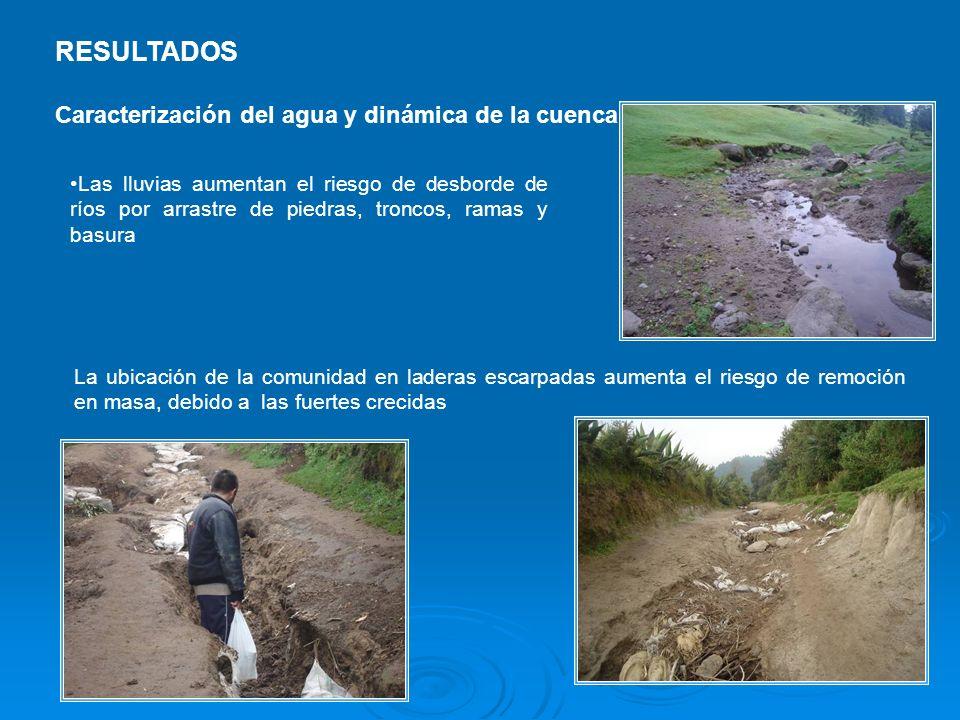 RESULTADOS La ubicación de la comunidad en laderas escarpadas aumenta el riesgo de remoción en masa, debido a las fuertes crecidas Las lluvias aumenta
