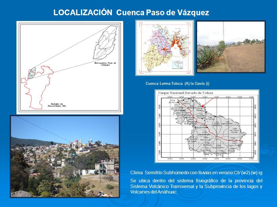 LOCALIZACIÓN Cuenca Paso de Vázquez Clima Semifrío Subhúmedo con lluvias en verano Cb(w2) (w) ig Se ubica dentro del sistema fisiográfico de la provin