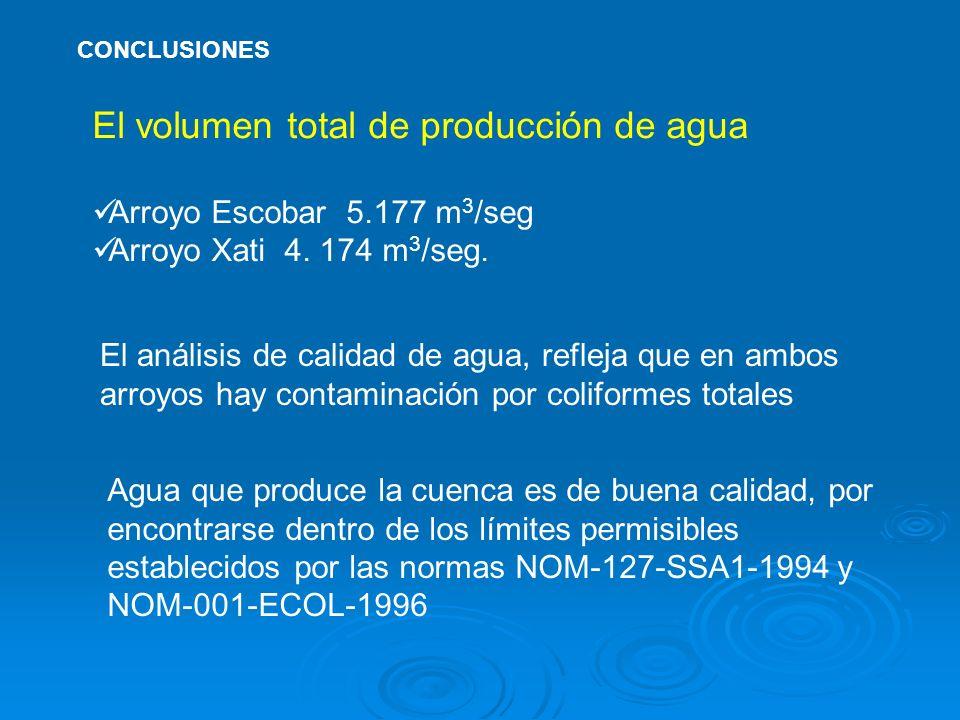 El volumen total de producción de agua Arroyo Escobar 5.177 m 3 /seg Arroyo Xati 4. 174 m 3 /seg. CONCLUSIONES El análisis de calidad de agua, refleja