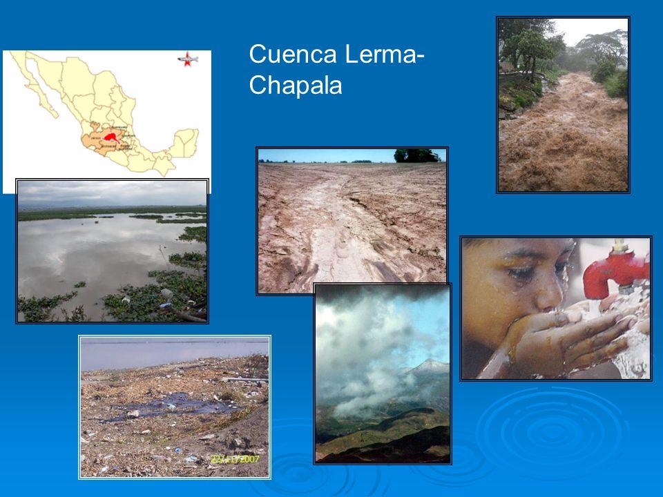 Cuenca Lerma- Chapala