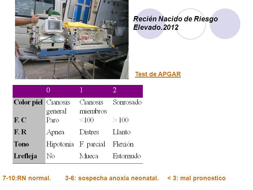 Recién Nacido de Riesgo Elevado.2012 7-10:RN normal. 3-6: sospecha anoxia neonatal. < 3: mal pronostico Test de APGAR