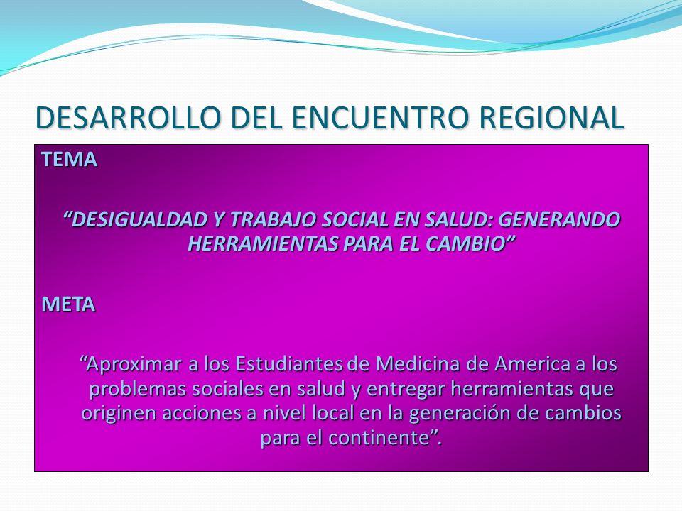 DESARROLLO DEL ENCUENTRO REGIONAL TEMA DESIGUALDAD Y TRABAJO SOCIAL EN SALUD: GENERANDO HERRAMIENTAS PARA EL CAMBIO META Aproximar a los Estudiantes d