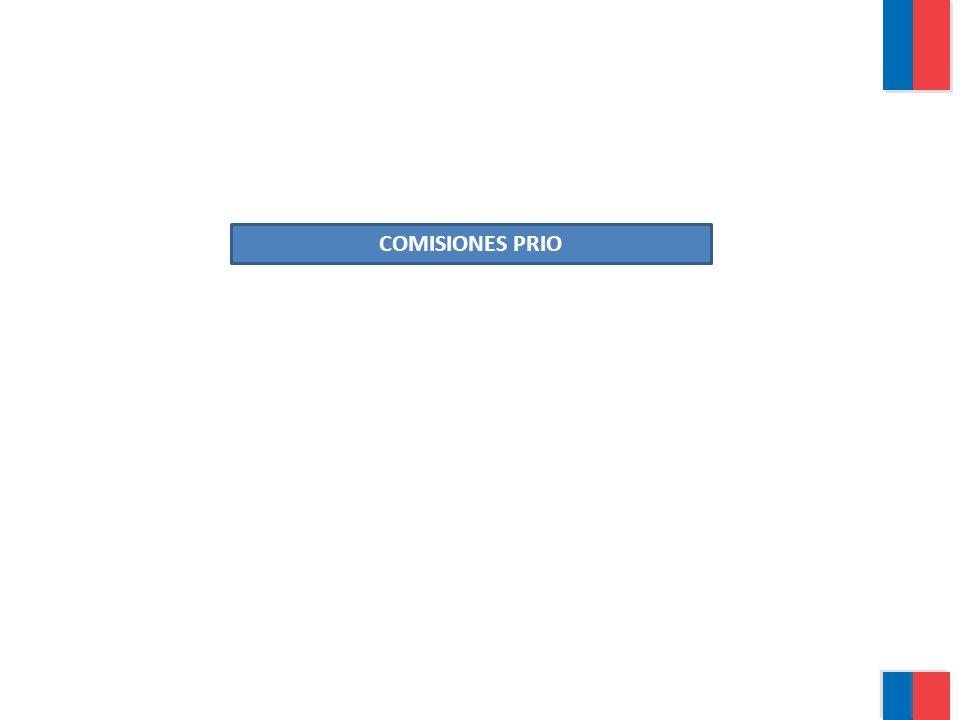 COMISIONES PRIO