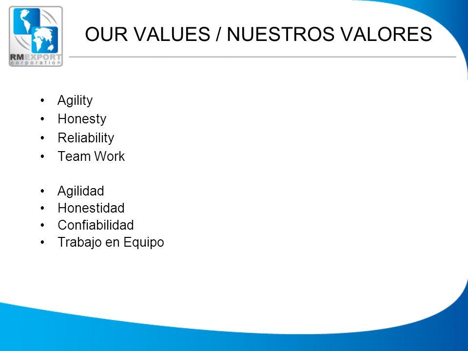OUR VALUES / NUESTROS VALORES Agility Honesty Reliability Team Work Agilidad Honestidad Confiabilidad Trabajo en Equipo