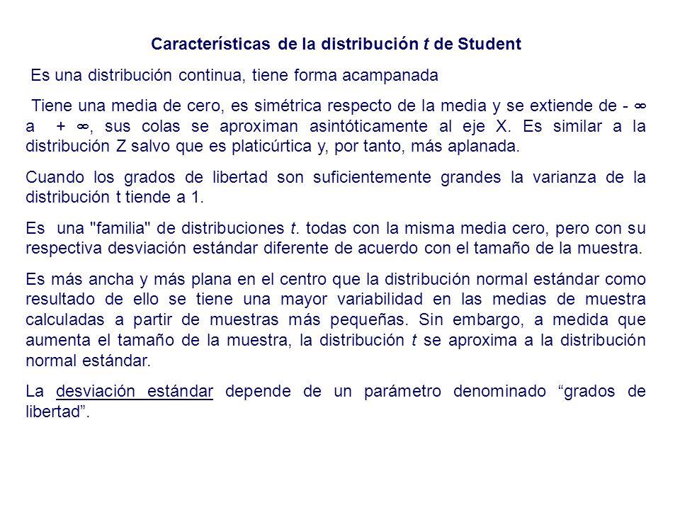 Características de la distribución t de Student Es una distribución continua, tiene forma acampanada Tiene una media de cero, es simétrica respecto de