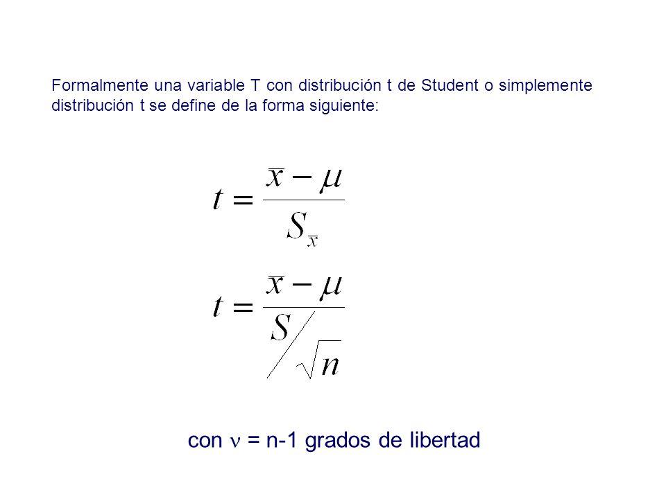 Formalmente una variable T con distribución t de Student o simplemente distribución t se define de la forma siguiente: con = n-1 grados de libertad
