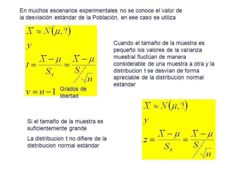 En muchos escenarios experimentales no se conoce el valor de la desviación estándar de la Población, en ese caso se utiliza Cuando el tamaño de la mue
