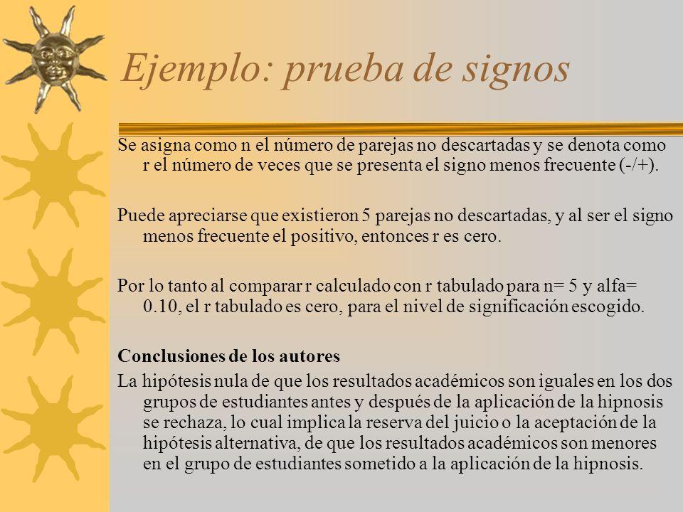 Ejemplo: prueba de signos Se asigna como n el número de parejas no descartadas y se denota como r el número de veces que se presenta el signo menos fr