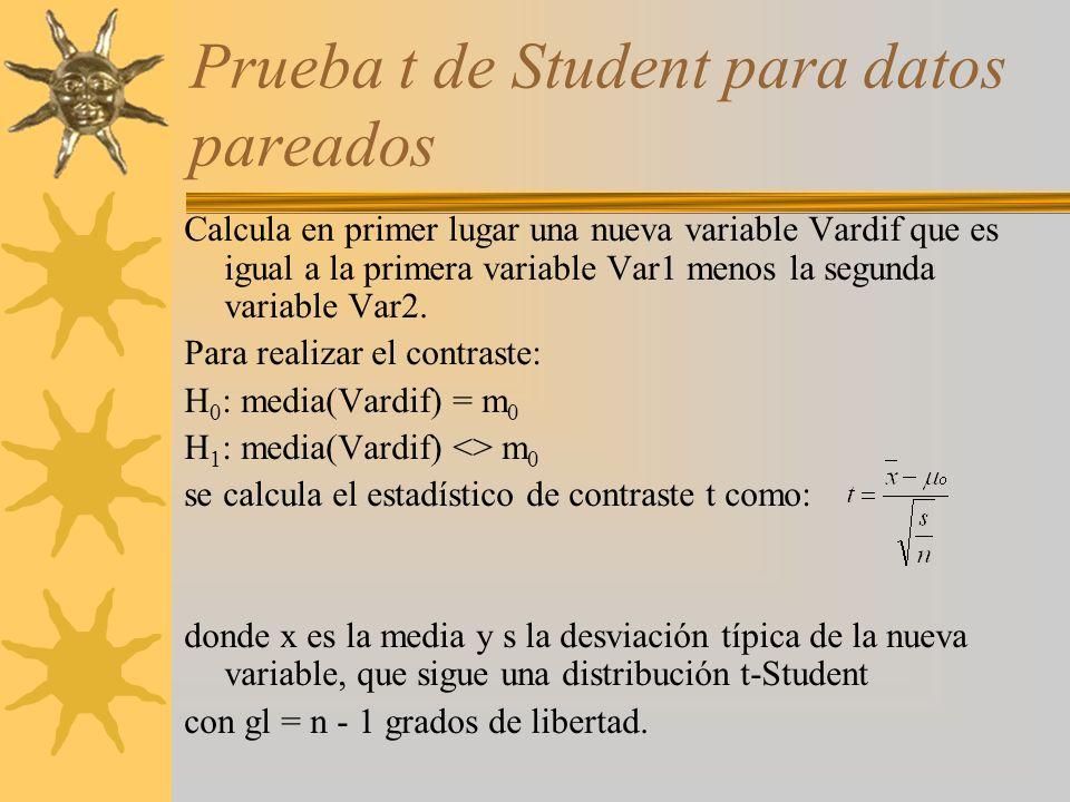 Calcula en primer lugar una nueva variable Vardif que es igual a la primera variable Var1 menos la segunda variable Var2. Para realizar el contraste: