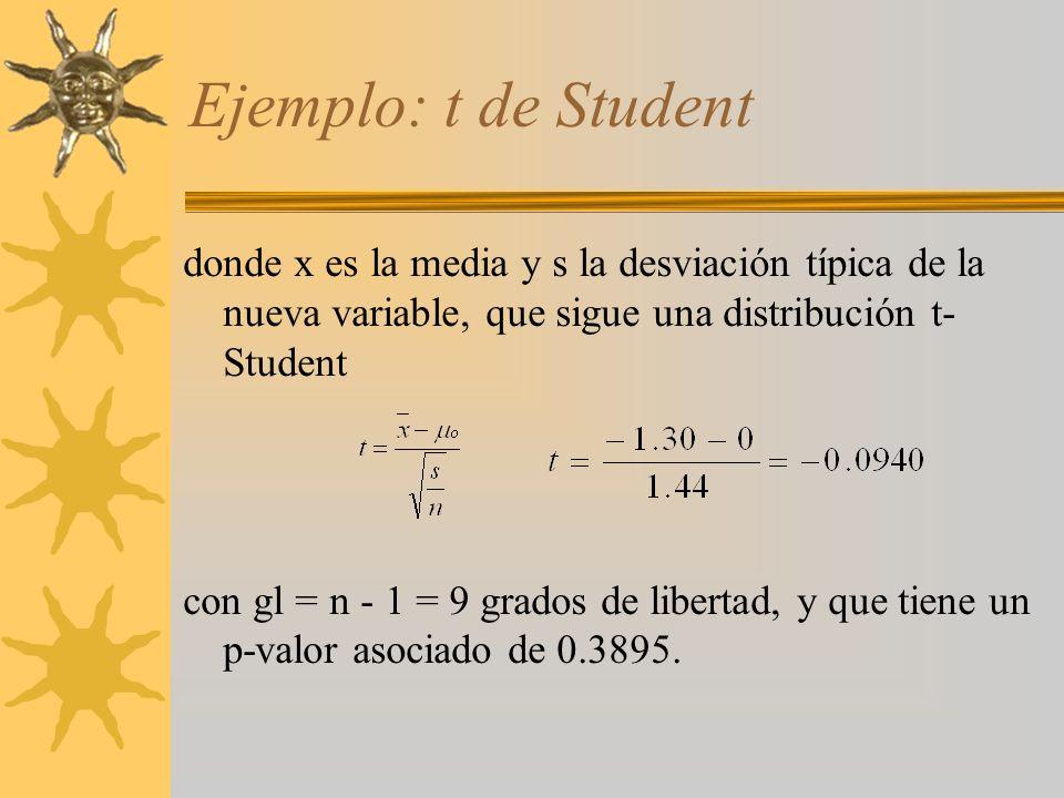 Ejemplo: t de Student donde x es la media y s la desviación típica de la nueva variable, que sigue una distribución t- Student con gl = n - 1 = 9 grad
