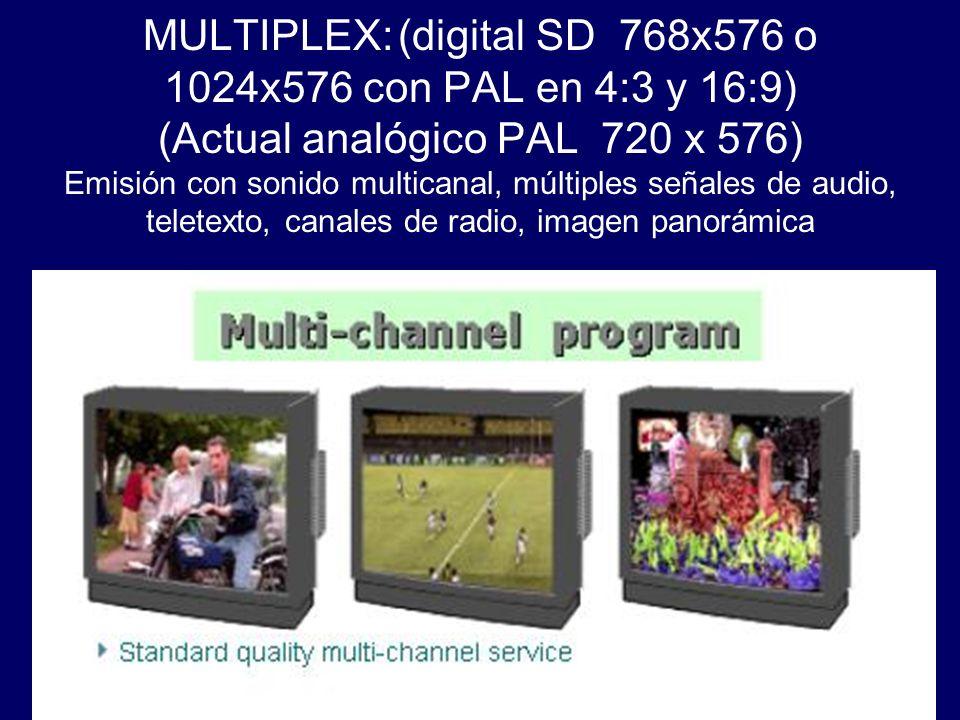 MULTIPLEX: (digital SD 768x576 o 1024x576 con PAL en 4:3 y 16:9) (Actual analógico PAL 720 x 576) Emisión con sonido multicanal, múltiples señales de