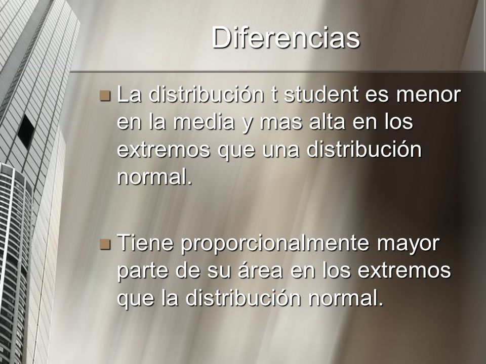 Comparación Distribución Normal Distribución t Student X1X2 Media