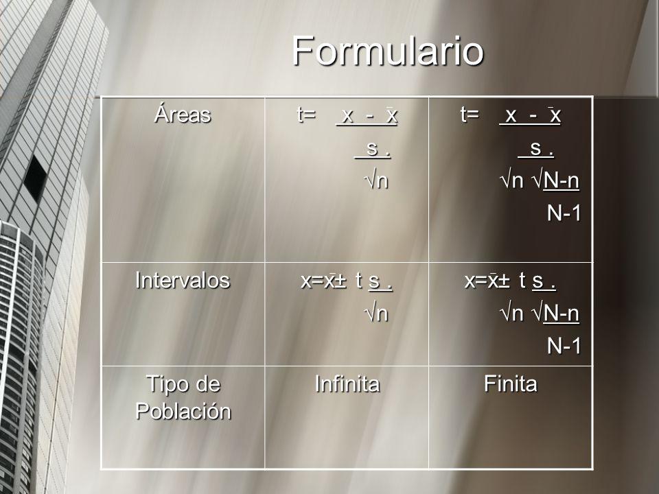 Formulario Áreas t= x - x s. s. n t= x - x s. s. n N-n n N-n N-1 N-1 Intervalos x=x± t s. n n N-n n N-n N-1 N-1 Tipo de Población InfinitaFinita