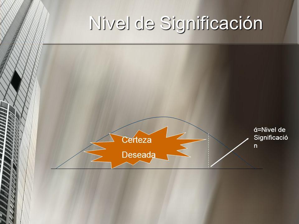 Nivel de Significación Certeza Deseada ά2=Nivel de Significació n ά1=Nivel de Significació n ά=Nivel de Significación/2 ά= (1 – Certeza Deseada)
