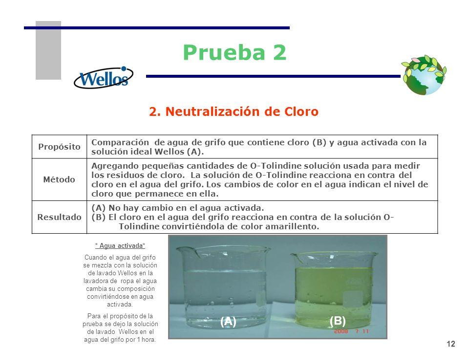2. Neutralización de Cloro Propósito Comparación de agua de grifo que contiene cloro (B) y agua activada con la solución ideal Wellos (A). Método Agre