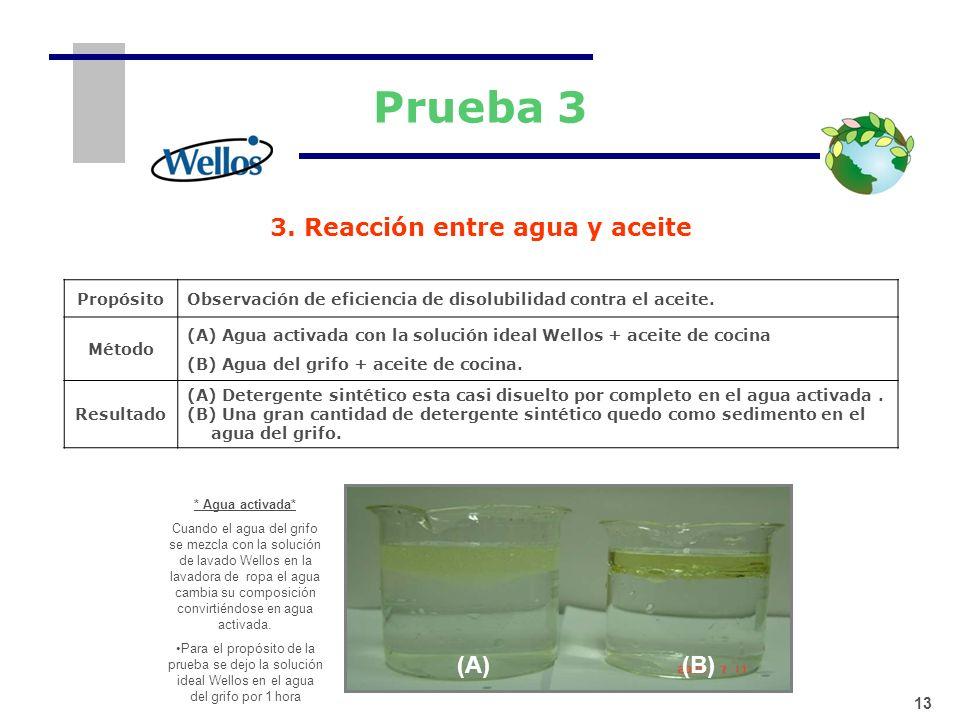 3. Reacción entre agua y aceite PropósitoObservación de eficiencia de disolubilidad contra el aceite. Método (A) Agua activada con la solución ideal W