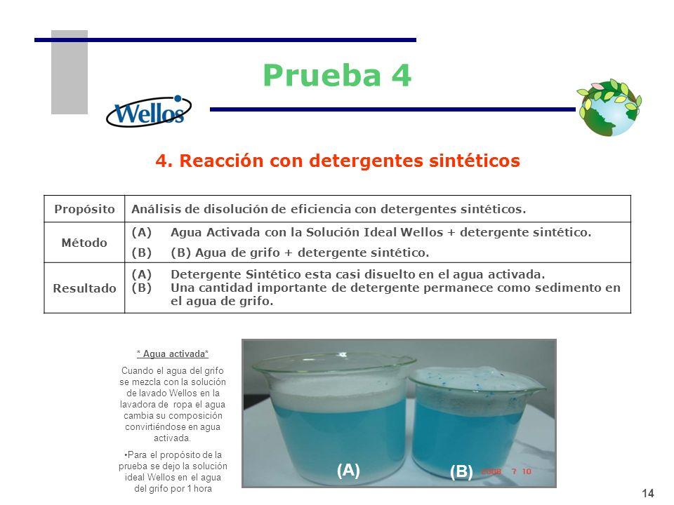 4. Reacción con detergentes sintéticos PropósitoAnálisis de disolución de eficiencia con detergentes sintéticos. Método (A)Agua Activada con la Soluci