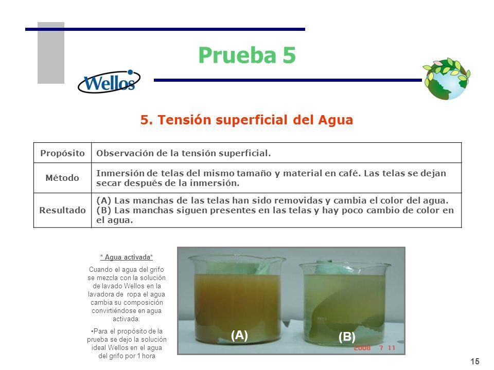 5. Tensión superficial del Agua PropósitoObservación de la tensión superficial. Método Inmersión de telas del mismo tamaño y material en café. Las tel