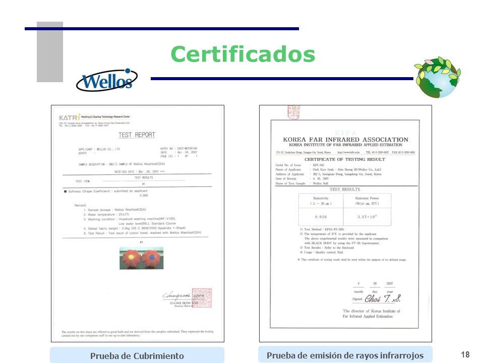 18 Certificados Prueba de Cubrimiento Prueba de emisión de rayos infrarrojos