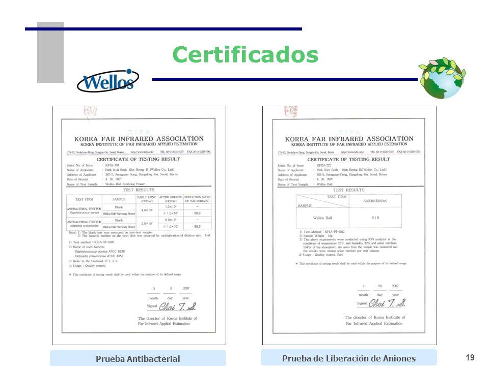 19 Certificados Prueba Antibacterial Prueba de Liberación de Aniones