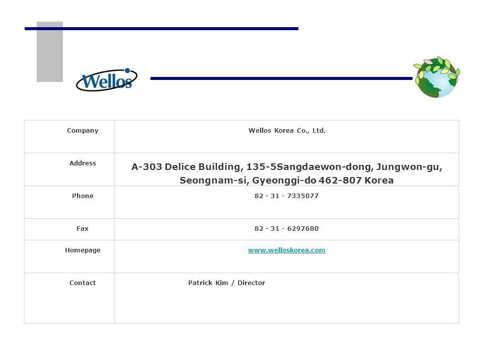 CompanyWellos Korea Co., Ltd. Address A-303 Delice Building, 135-5Sangdaewon-dong, Jungwon-gu, Seongnam-si, Gyeonggi-do 462-807 Korea Phone82 - 31 - 7