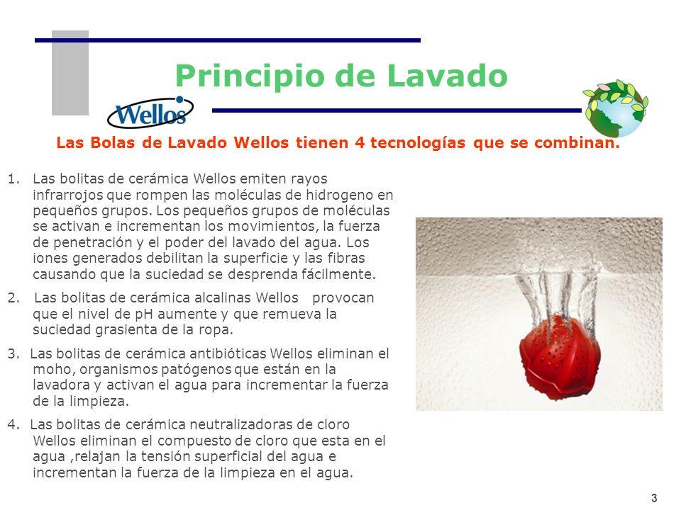 Principio de Lavado 3 Las Bolas de Lavado Wellos tienen 4 tecnologías que se combinan. 1.Las bolitas de cerámica Wellos emiten rayos infrarrojos que r