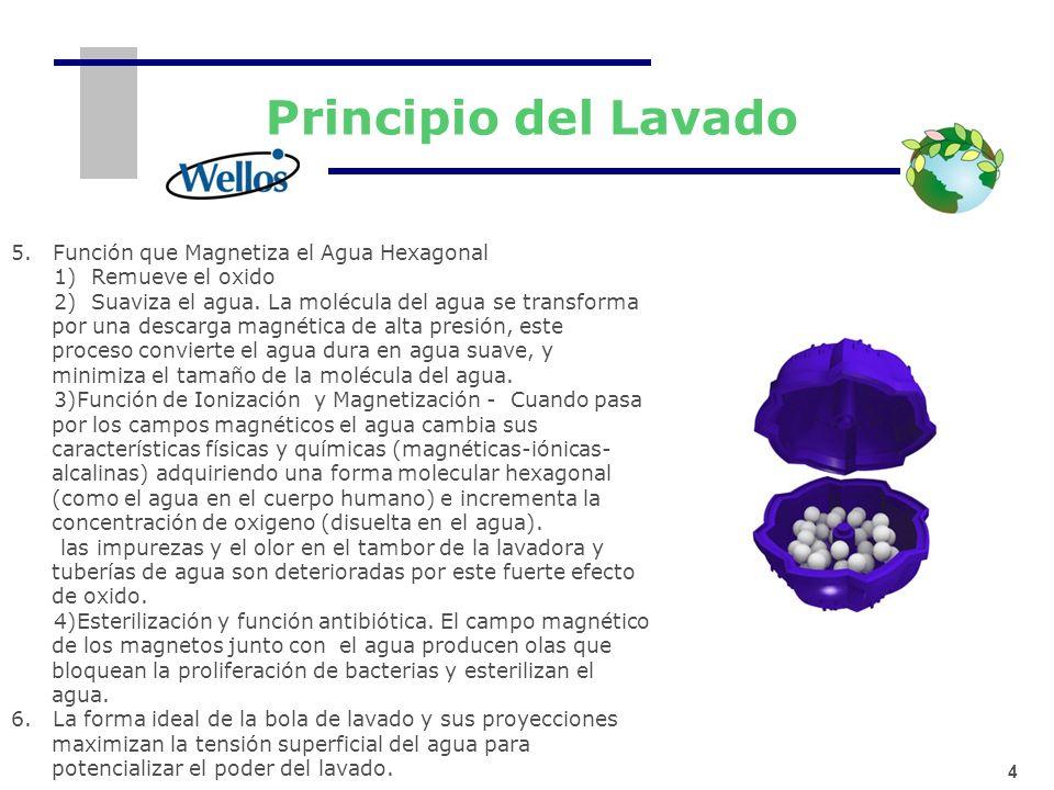4 Principio del Lavado 5. Función que Magnetiza el Agua Hexagonal 1) Remueve el oxido 2) Suaviza el agua. La molécula del agua se transforma por una d
