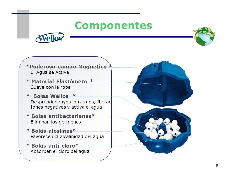 Componentes 8 *Poderoso campo Magnetico * El Agua se Activa * Material Elastómero * Suave con la ropa * Bolas Wellos * Desprenden rayos infrarojos, li