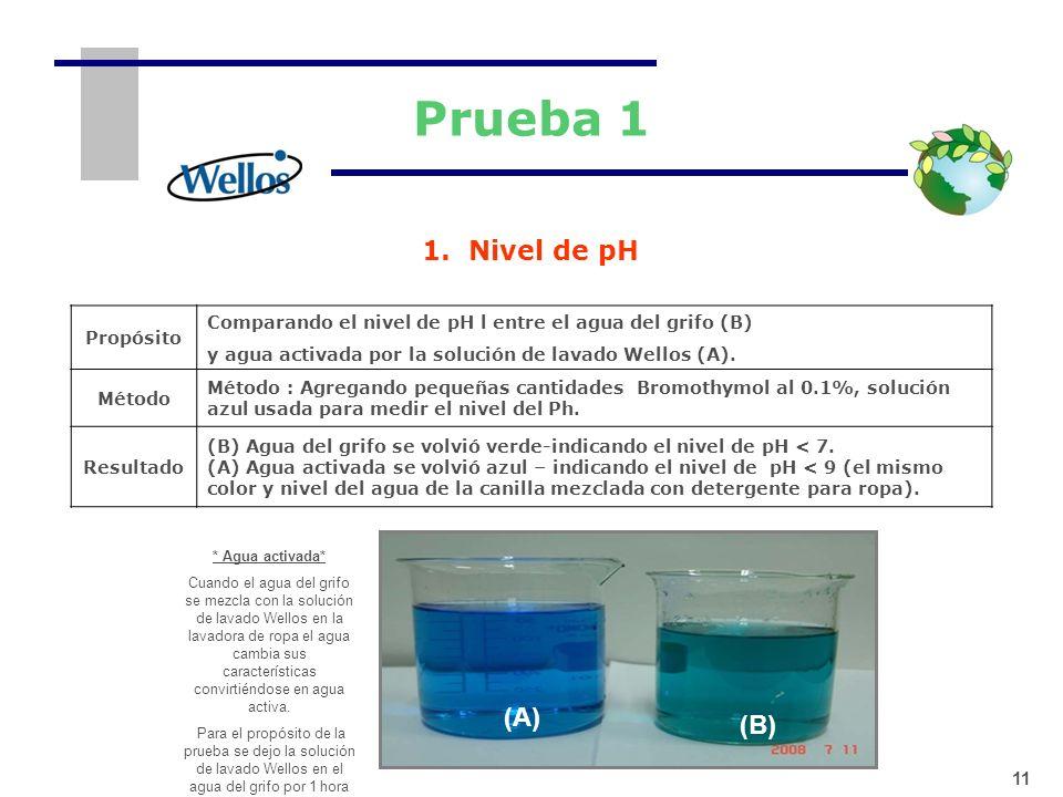 1. Nivel de pH Propósito Comparando el nivel de pH l entre el agua del grifo (B) y agua activada por la solución de lavado Wellos (A). Método Método :