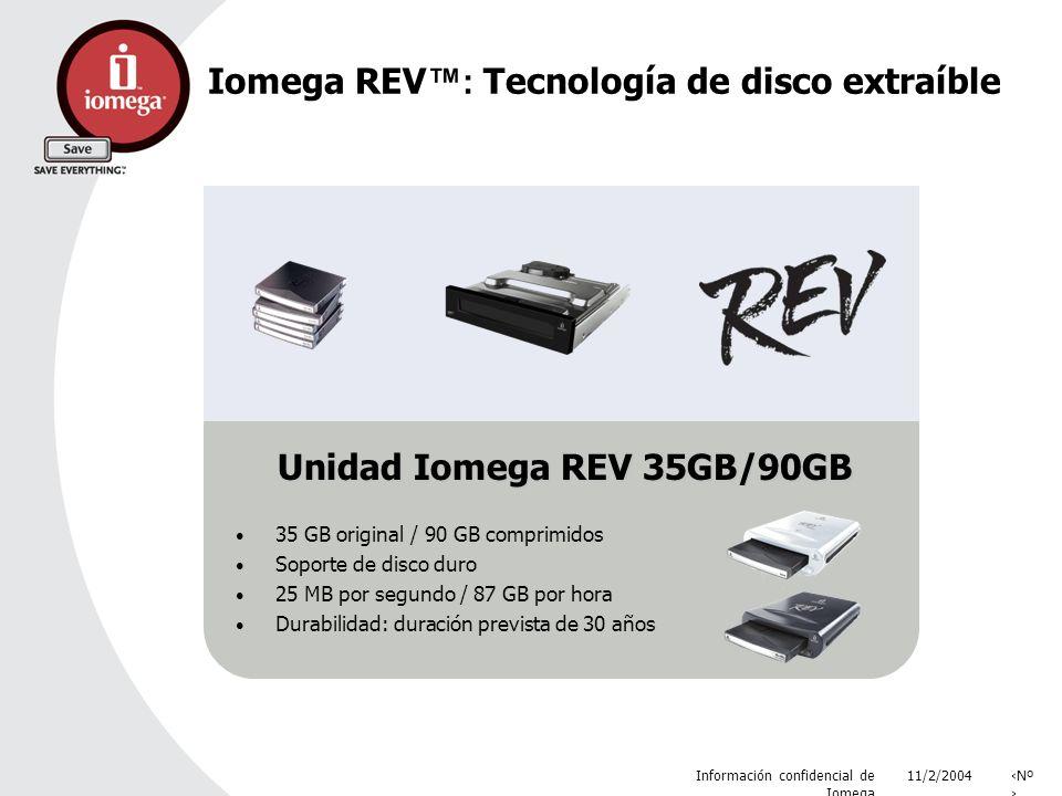 11/2/2004 Información confidencial de Iomega Nº Unidad Iomega REV 35GB/90GB 35 GB original / 90 GB comprimidos Soporte de disco duro 25 MB por segundo / 87 GB por hora Durabilidad: duración prevista de 30 años Iomega REV : Tecnología de disco extraíble