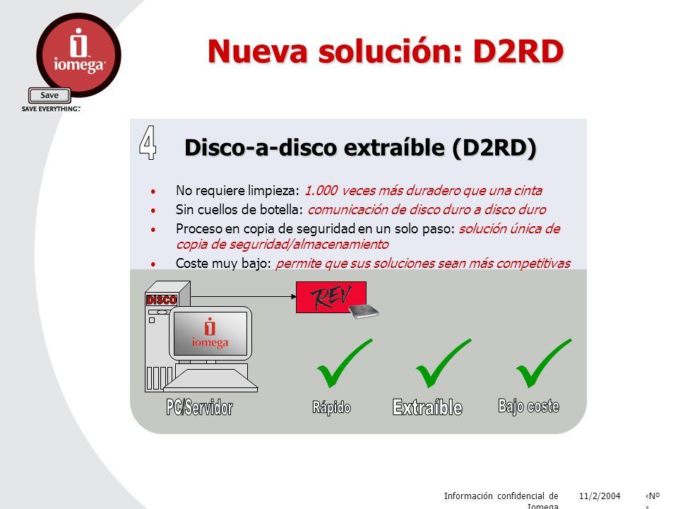 11/2/2004 Información confidencial de Iomega Nº Nueva solución: D2RD Disco-a-disco extraíble (D2RD) No requiere limpieza: 1.000 veces más duradero que